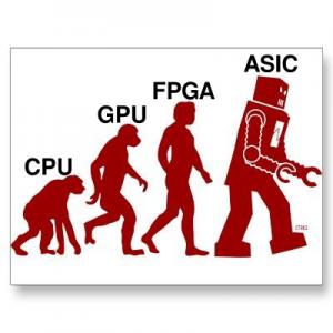 Evolución del hardware para minería