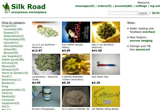 bitcoin+Silk+Road+mercado+anonimo