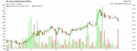 precio+del+bitcoin