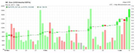 precio-bitcoin-grafico-2