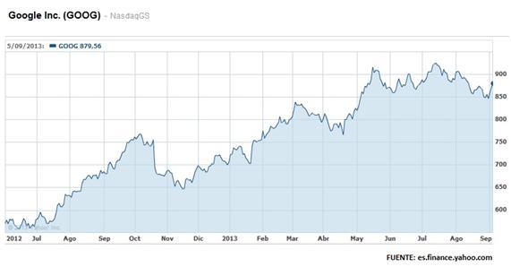 volatilidad+bitcoin+google