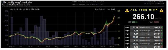 boom+Bitcoin+desencadenantes+razones