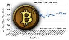 noticias+bitcoin+2013