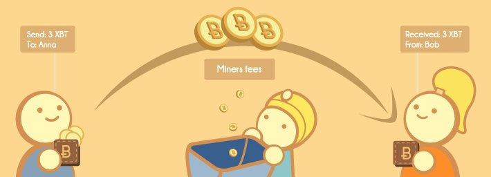 bitcoinfees