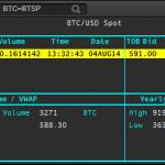 Noticias Bitcoin del día: 6 Agosto 2014