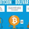 noticias-bitcoin-venezolanos-bolivar