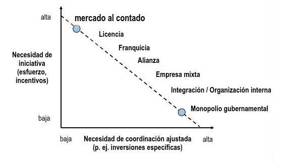 Estructura-mercado-ahorrar-bitcoin
