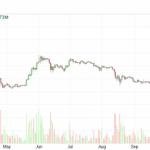2014, el año del divorcio entre las noticias y el precio del bitcoin
