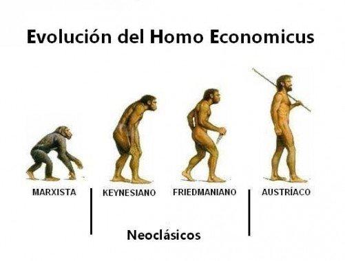 evolucion-homo-economicus