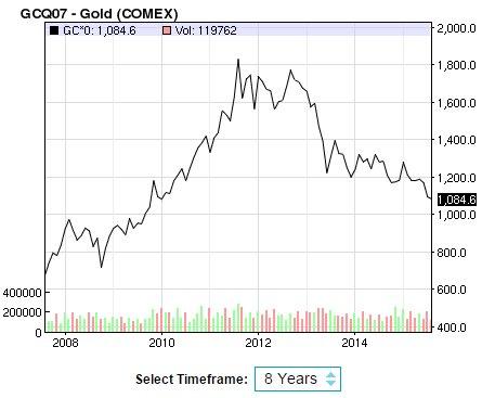 bitcoin-gold3