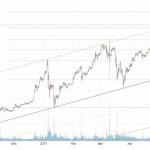 ¿Que significa eso de que «el precio del bitcoin lo pone el mercado»?